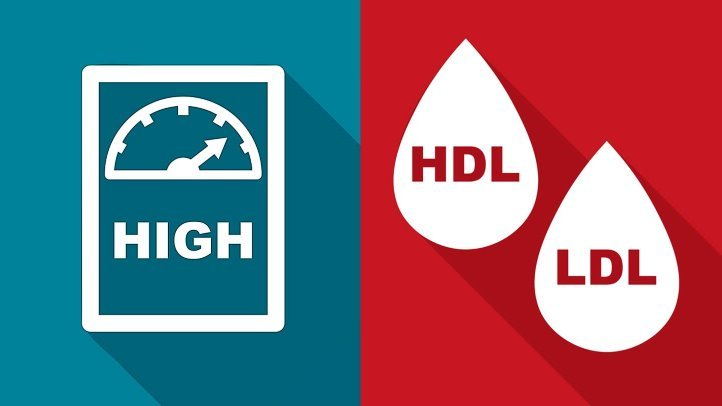 How to Lower High Blood Sugar Levels Naturally