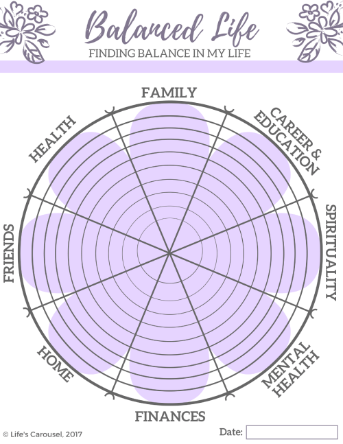 Balanced Life Wheel | This Level 10 circle will help you assess the different aspects of your life and help you find balance. Perfect for journalling, bullet journals and self care days.