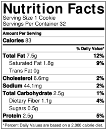 Low carb cookie recipe - nutritional facts