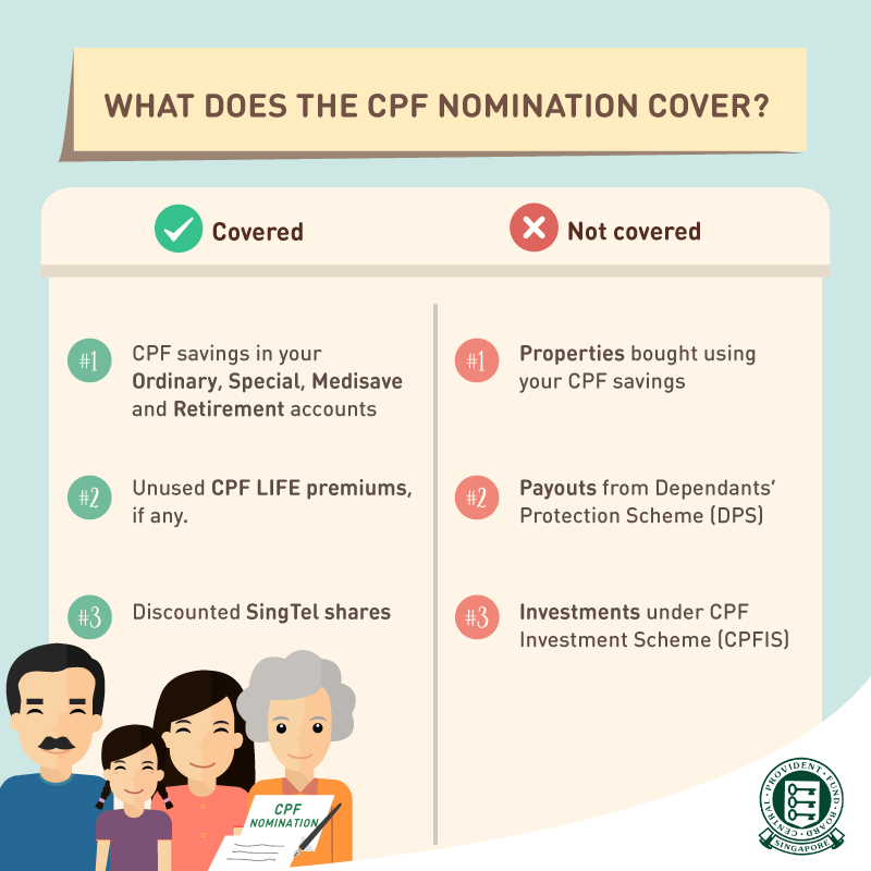 CPF-Nomination