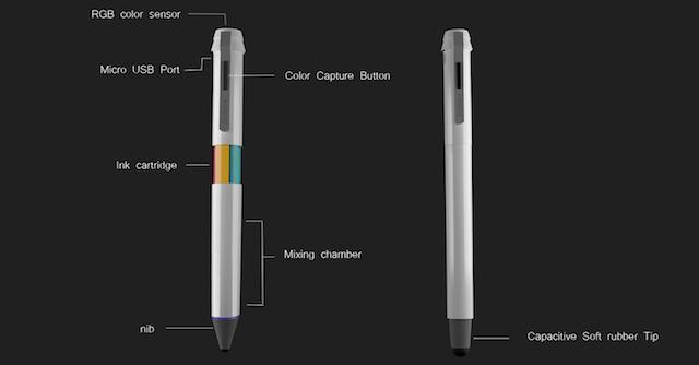 Scribble A Revolutionary Smart Pen_2