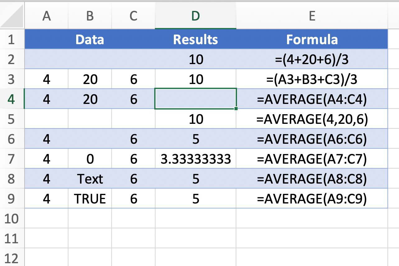 Find The Average Value With Excel S Average Function