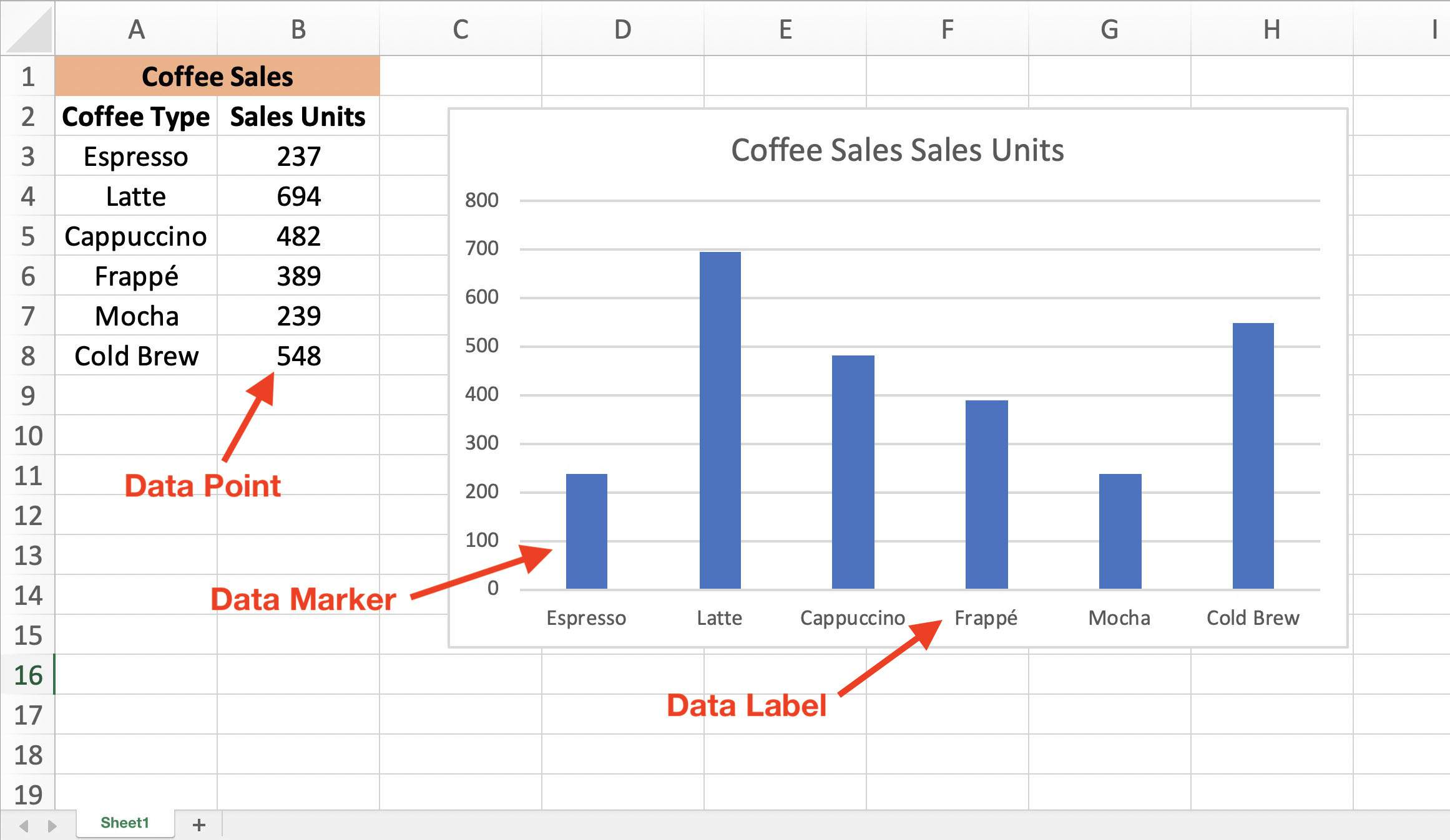 Excel Chart Data Series Data Points And Data Labels