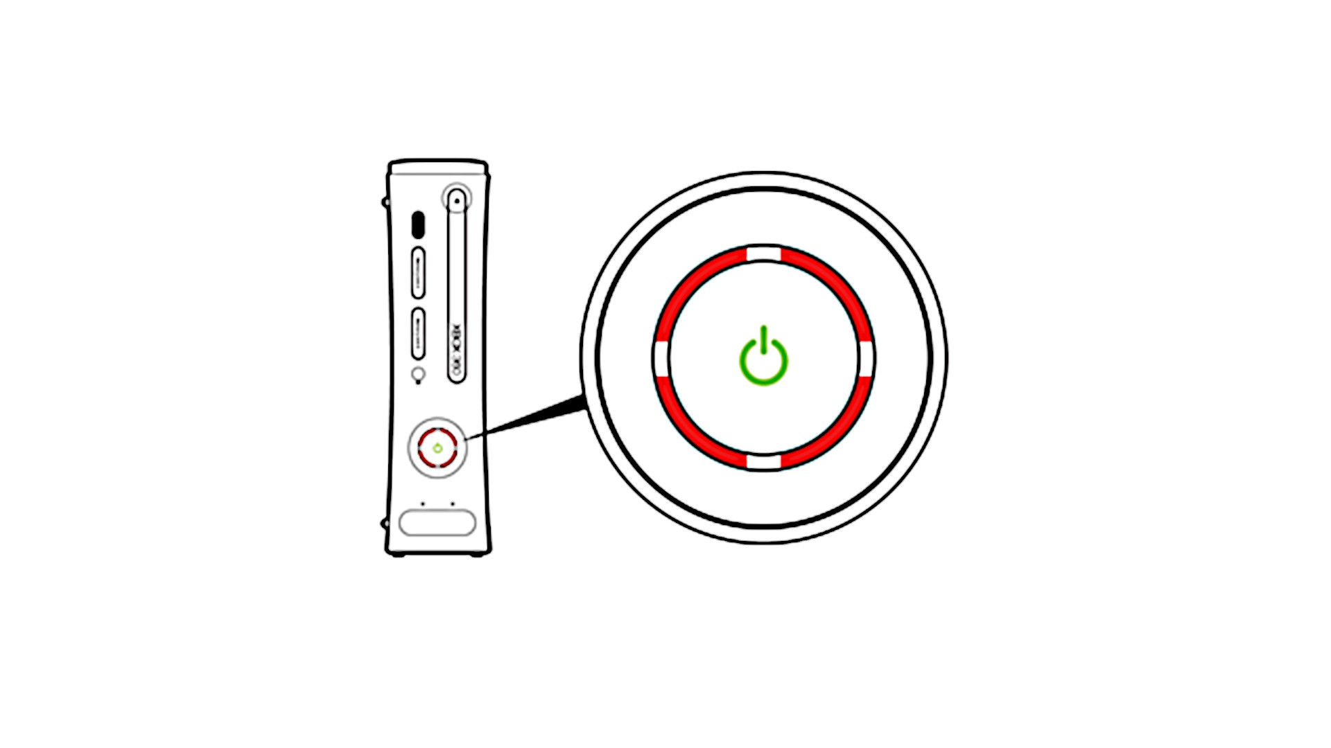 The Red Ring Of How To Fix Your Xbox 360
