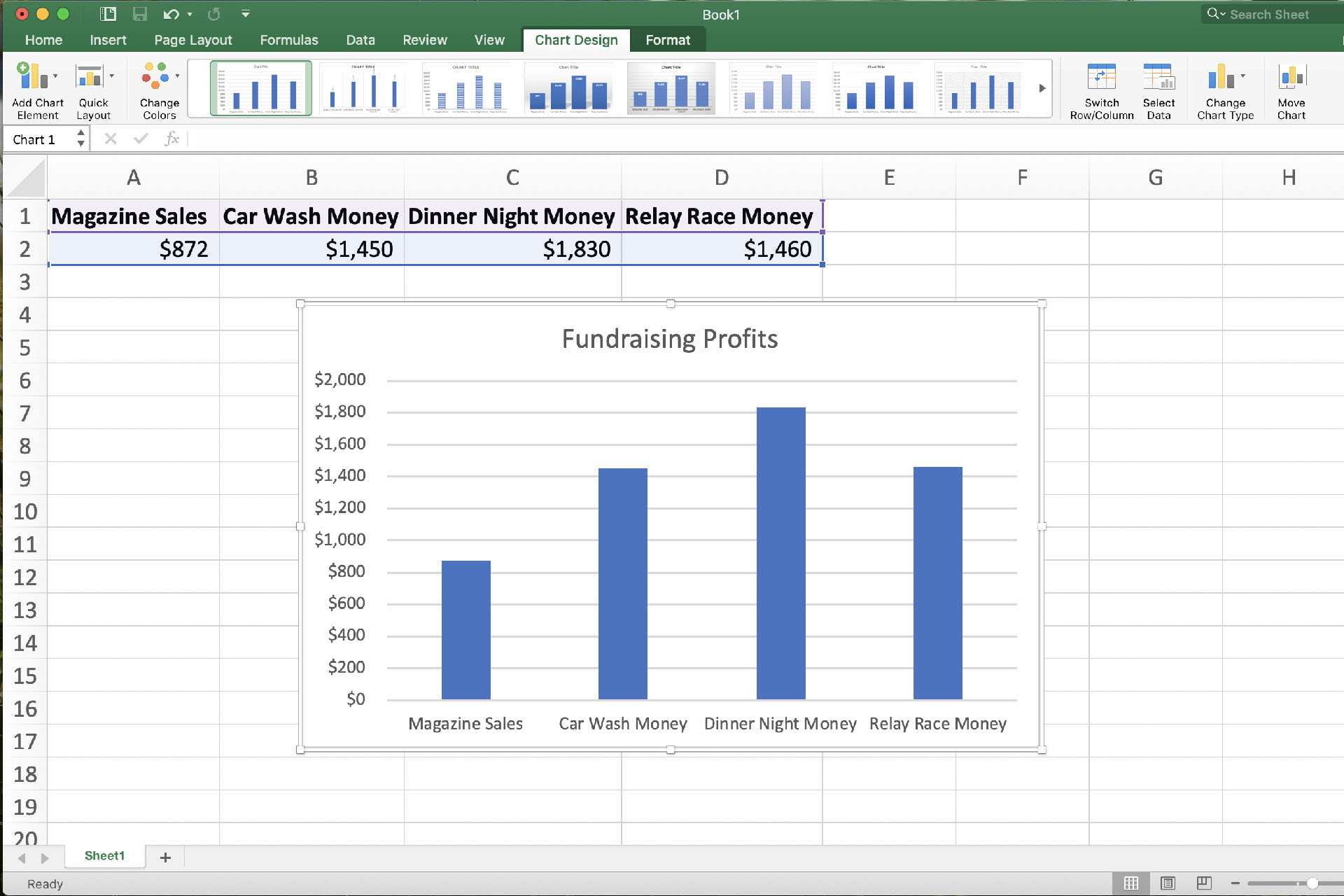 How To Create A Chart In Excel Using Shortcut Keys