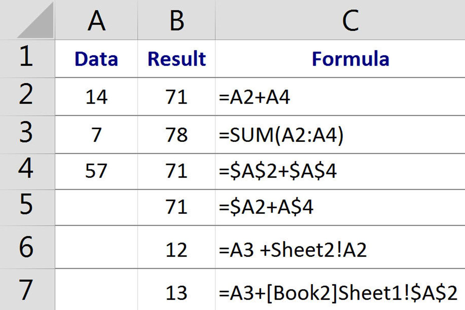 Vba Relative Worksheet Reference
