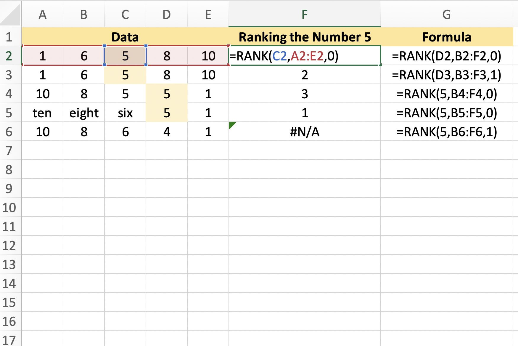 Rank Numbers By Numerical Value With Excel S Rank Function
