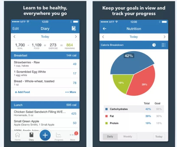 Better Food Shopping with Apps
