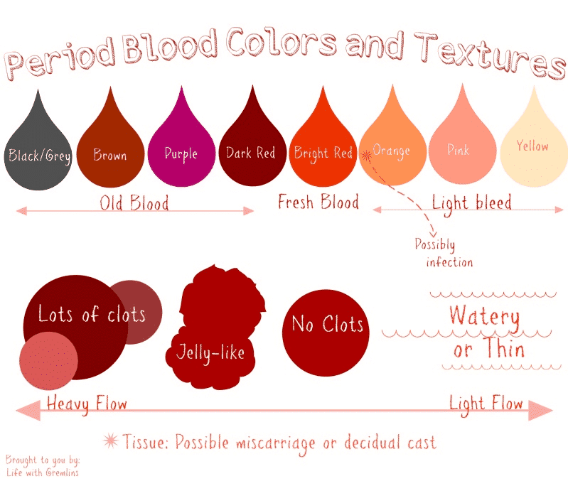 Plan b implantation bleeding