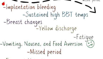 Discharge During Pregnancy: Color and Consistency Causes