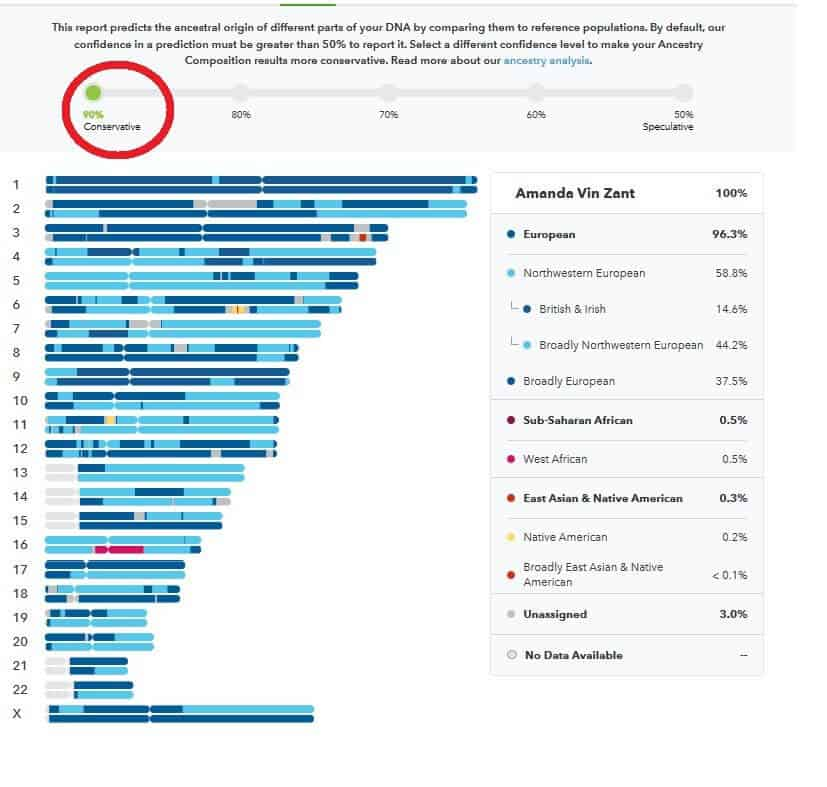 23andme DNA testing review