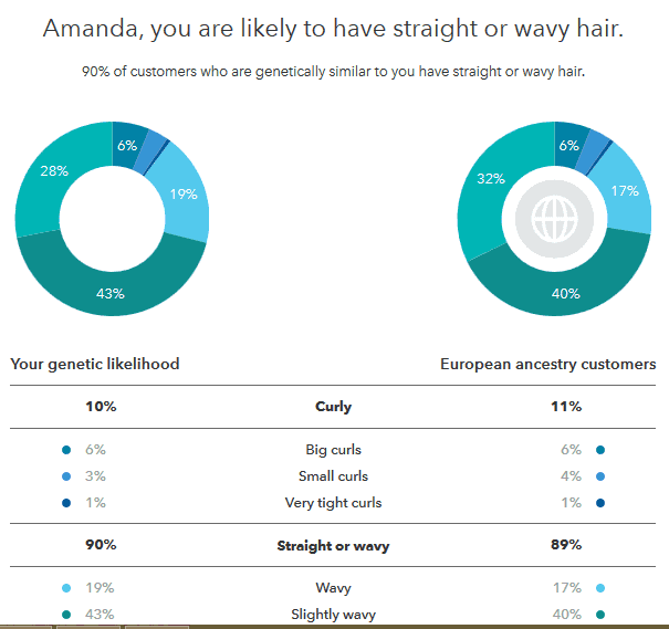23andme review DNA