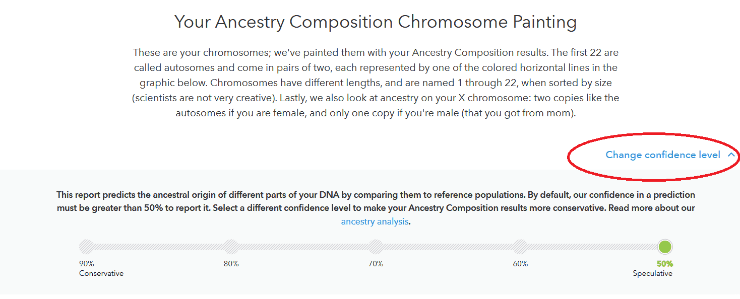 23andMe Review 2019: Are Health Reports Worth the Price?
