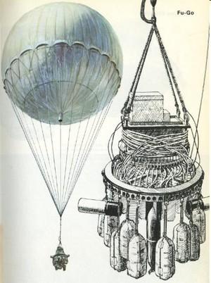 Балласт у воздушного шара