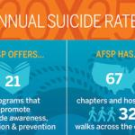 National Suicide Prevention Week: Free Download! {EXPIRED}