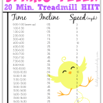 Spring Fever 20 Minute Treadmill HIIT
