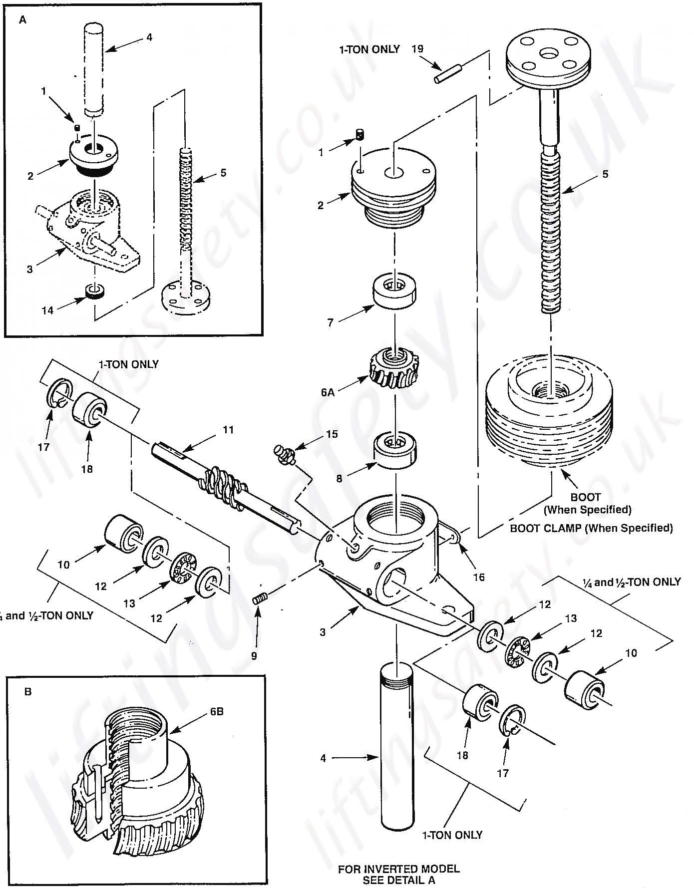 Machine Screwjack Actuator 1 4t To 1t