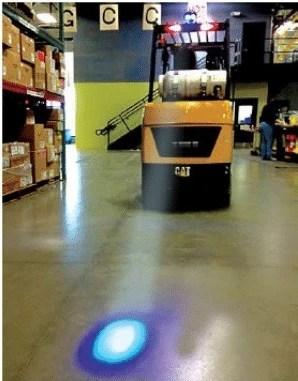 LED Blue Light Safety