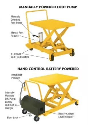 Portable lift table features