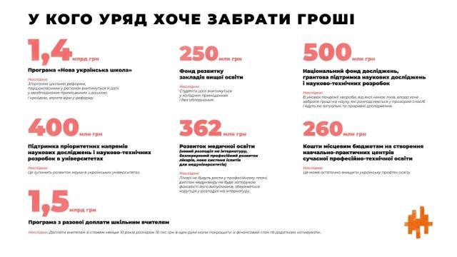 Як влада вбиває освіту, науку та медицину - 20200327020213 3879