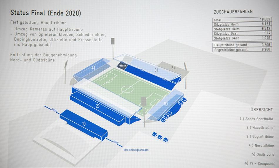 sv darmstadt 98 baut stadion bis 2020