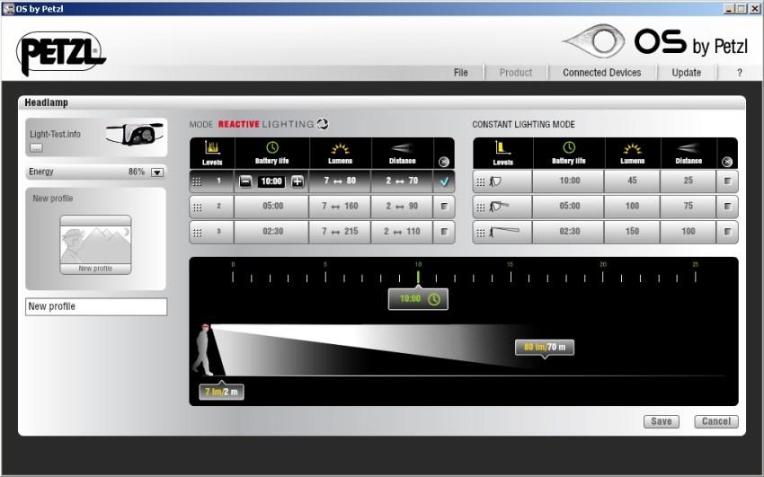 Petzl Tikka RXP - IOS panel