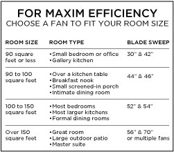 How to determine what size ceiling fan i need theteenline fan size ceiling how to choose the right fan lighting fixtures encyclopedia mozeypictures Gallery