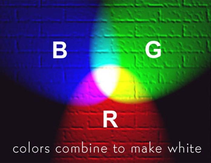Colors Combine