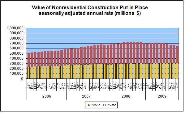 construction-nov