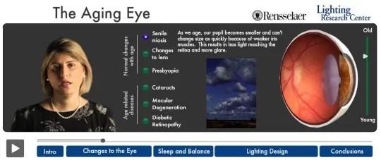 aging-eye