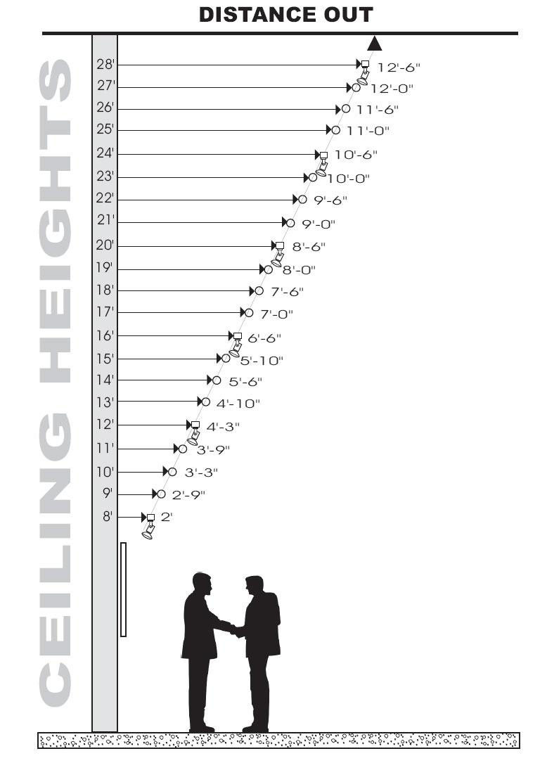 lightology art accent chart for track