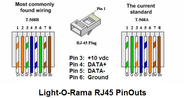 rj45 pinout for cat5e wiring diagram  schematic wiring