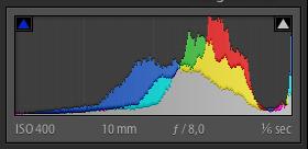 05 immagini HDR Lightroom photomatix photoshop gamma dinamica sviluppo