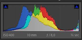 07 immagini HDR Lightroom photomatix photoshop gamma dinamica sviluppo