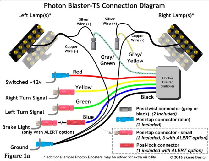 signal stat turn wiring diagram wiring diagram stat turn signal flasher wiring diagram jodebal