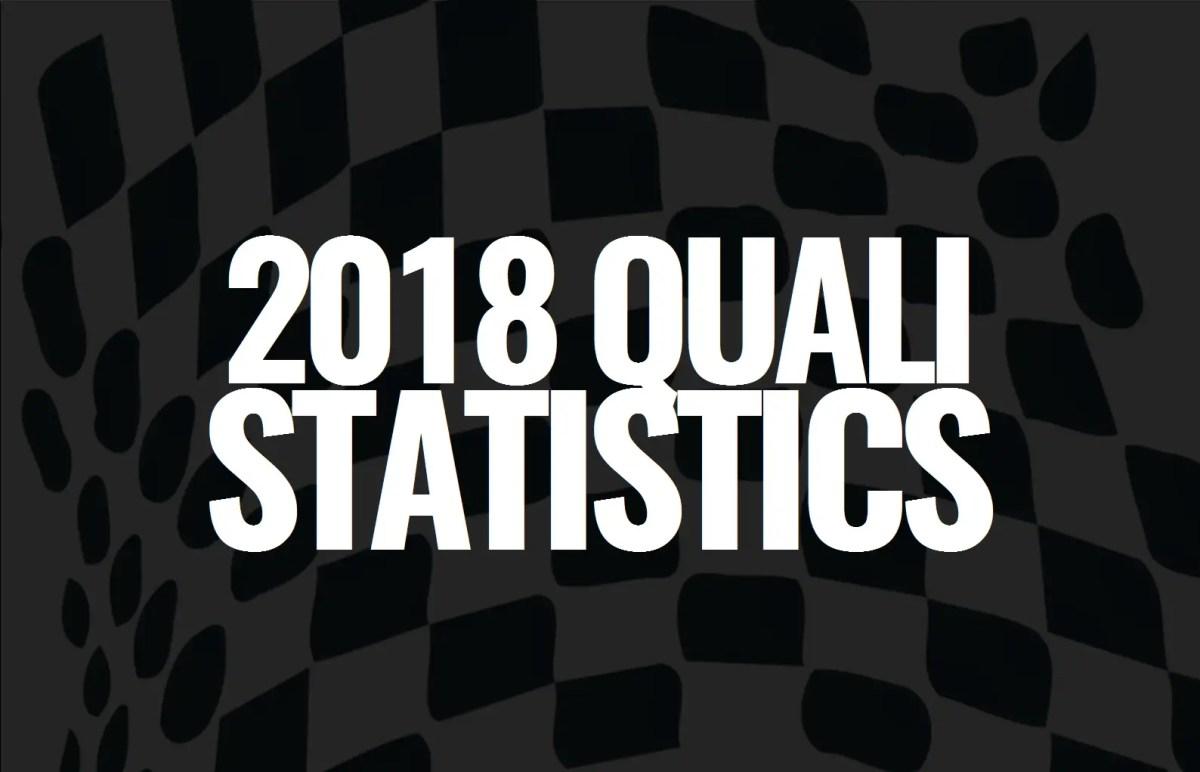 F1 2018 Qualifying Statistics