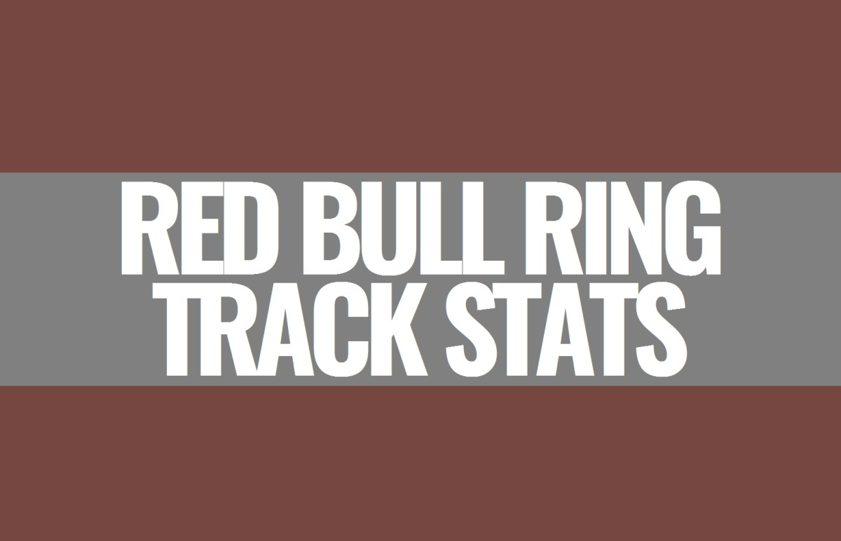 Red Bull Ring Track Stats
