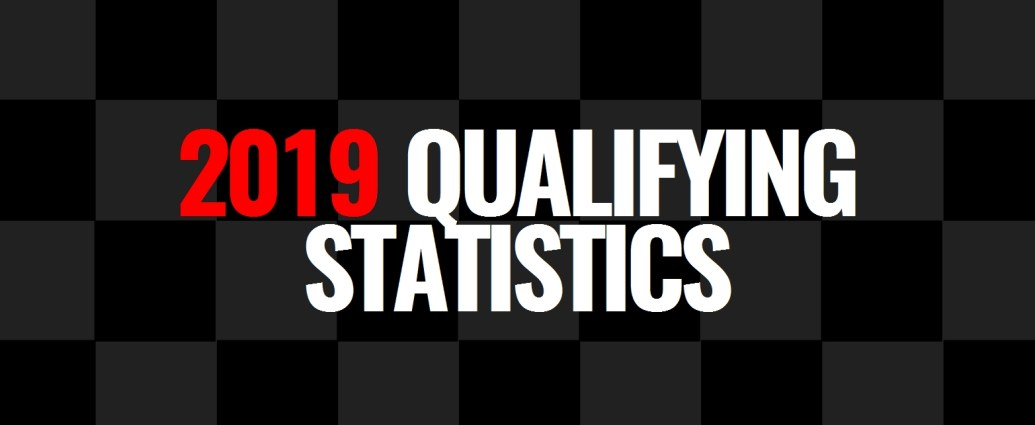 F1 2019 Qualifying Statistics - Lights Out ○○○○○