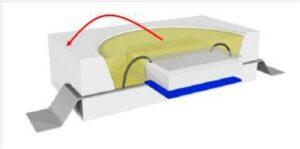 mise en oeuvre d'une puce latérale dans un boitier PLCC (source wikipedia)