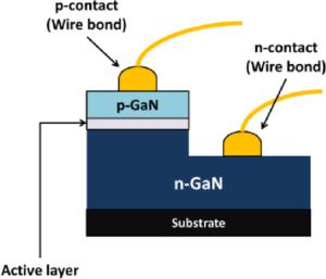 Structure d'une puce Common chip - Illustration CEA / Philips
