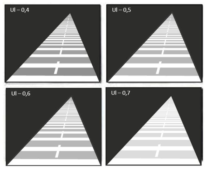 Uniformité longitudinale en éclairage public © Institut Belge de l'Eclairage