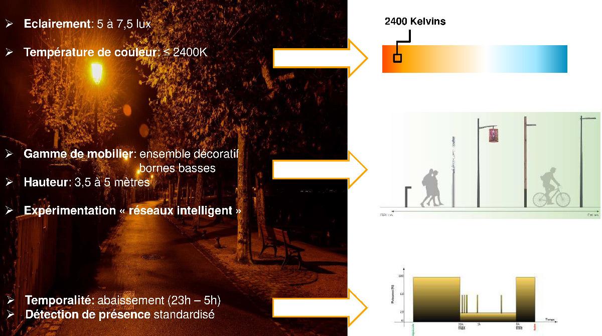 Composition des ambiances nocturnes - Modes doux - Bureaux d'études éclairage : Berest et Jean-Baptiste Guerlesquin © Grand Annecy - Syane