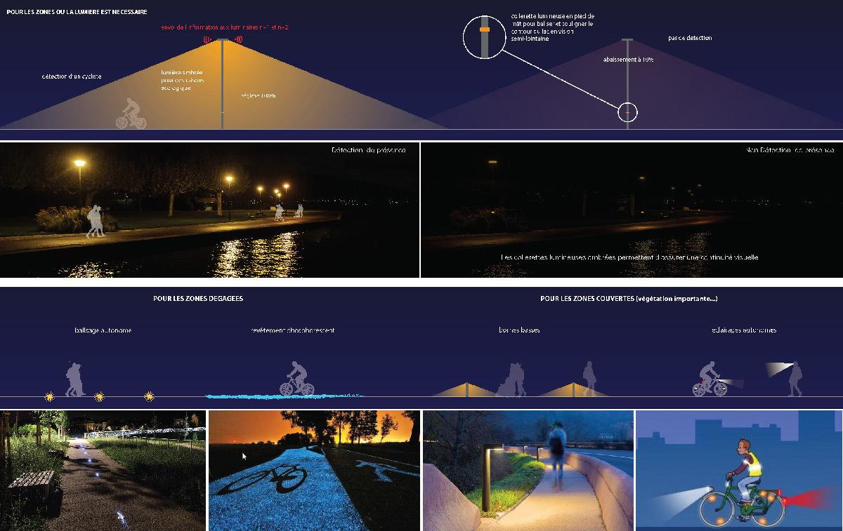 Préconisation de scénographie lumière - Voie verte autour du lac d'Annecy - Bureaux d'études éclairage : Berest et Jean-Baptiste Guerlesquin © Grand Annecy - Syane