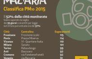 Frosinone città più inquinata d'Italia per Legambiente, pianura Padana a rischio