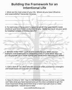 Intentional Framework Worksheet