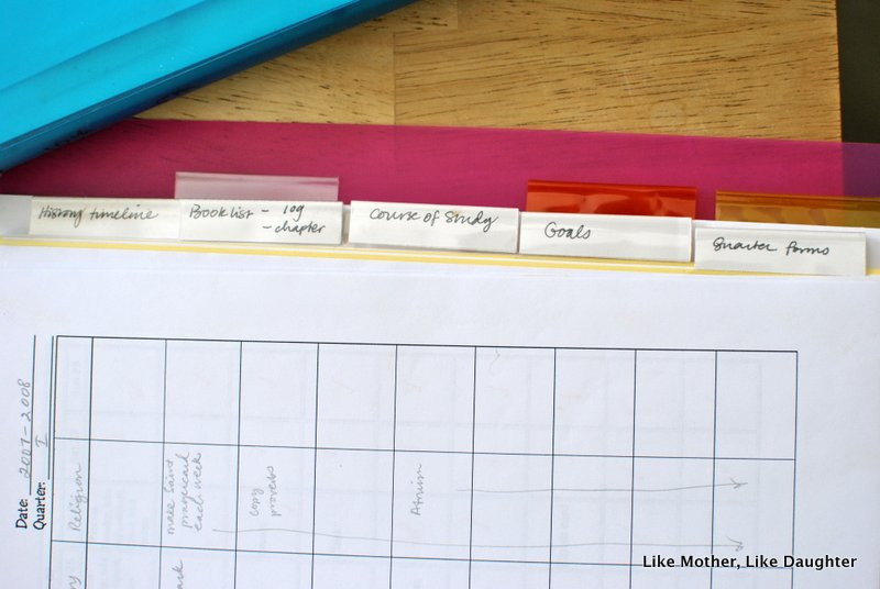 homeschool organization materials-010