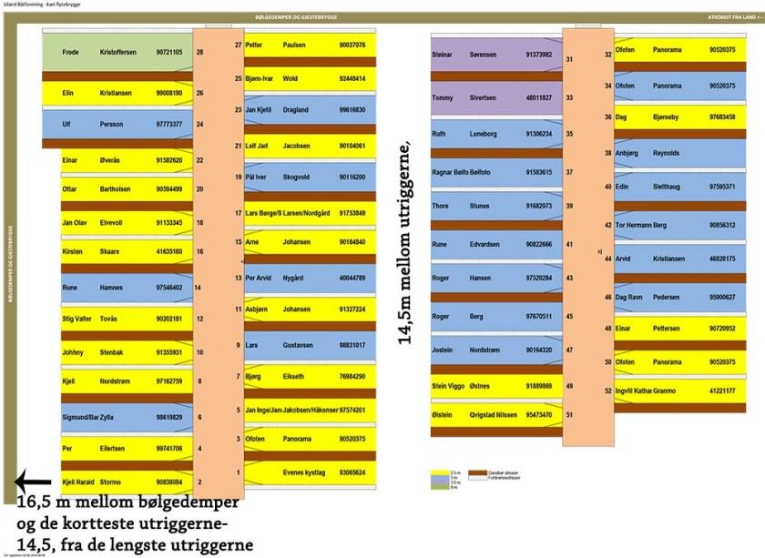 Kart båtplasser etter etablering av bølgedemper