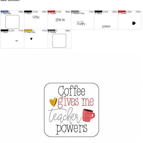 Coffee Teacher powers coaster 4×4