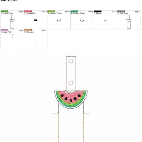 Watermelon lip balm holder snaptab 5×7