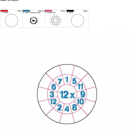 Multiplication Wheel x12